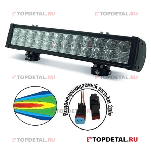"Фара светодиодная ""OFF-Road"" AVS Light SL-1520 (72W) серия ""Basic Twin"""