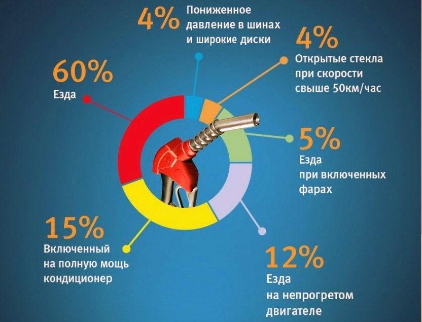 ekonomija_na_benzine.jpg